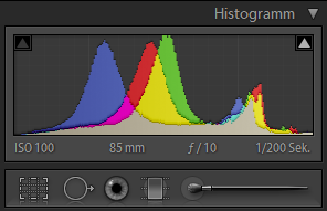 Lightroom - Histogramm