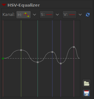 Raw Therapee - HSV Equalizer
