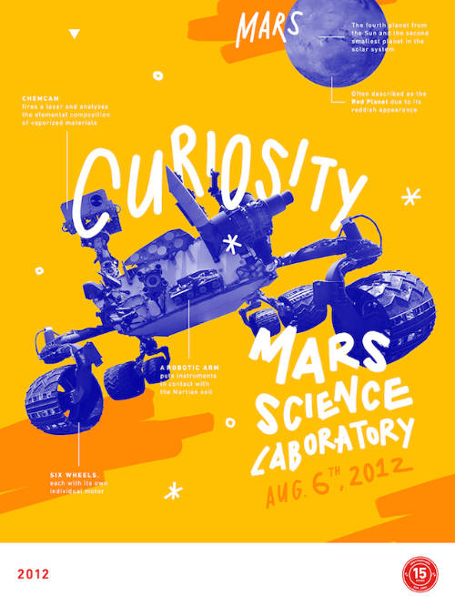 2012-us-rover-curiositylandsonmars-designedby-alicelee