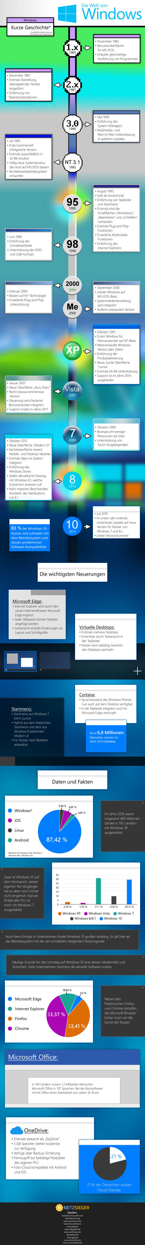 windows-geschichte-infografik