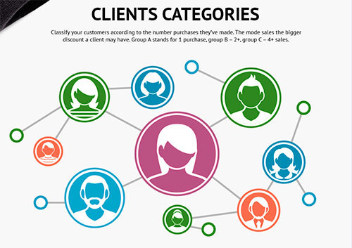 clients-categories