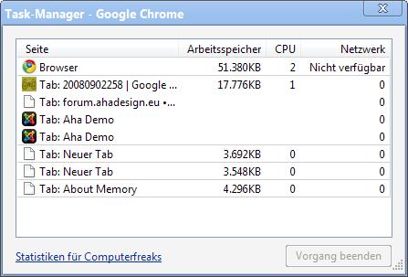 Google chrome browser test for Fenster immer im vordergrund